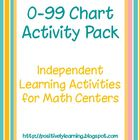 0-99 Chart Activity Pack