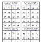 1-100 Numeral Bingo Games - 3 pages