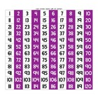 1-120 Number Boards for Games and Posters