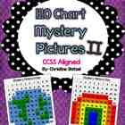 120 Chart Mystery Pictures II {CCSS Aligned}
