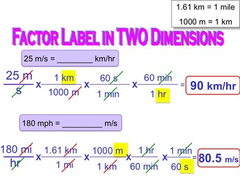 1st Day of Physics or Chemistry - Factor Label, Sci Not &