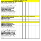 1st Grade Common Core Standards Checklist: Math