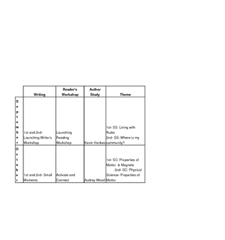 1st and 2nd Grade Curriculum Map