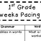 1st grade CC 1st 9 weeks Pacing Guide