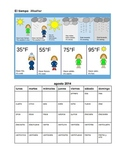 2014 Calendar With Beginning Spanish Vocabulary