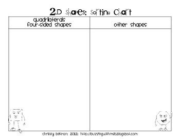 2D Shapes Freebies: Sorting Chart & Tree Map