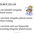 2nd Grade Common Core ELA Standards for Posting-Kid Friend