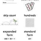 2nd Grade Common Core Math Vocab