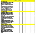 2nd Grade Common Core Standards (w/ CA additions) Checklis