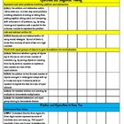 2nd Grade Common Core Standards (w/ CA additions) Checklist: Math