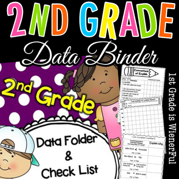2nd Grade Data Folder and Checklist~ supports Common Core! Editable pages!