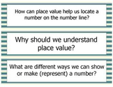 2nd Grade Math Common Core Essential Questions