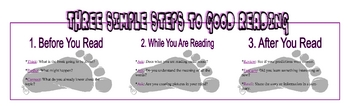 3 Steps to Good Reading Poster