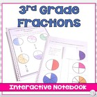 3.NF.1 Naming Fractions Interactive Notebook