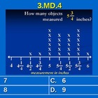 3rd Grade Common Core Math 3 MD.4 Measurement and Data 3.MD.4