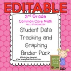 3rd Grade Common Core Math Student Data Tracking Binder Pa