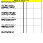 3rd Grade Common Core Standards Checklist: Math