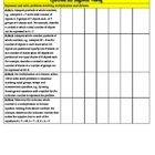 3rd Grade Common Core Standards (w/ CA additions) Checklist: Math