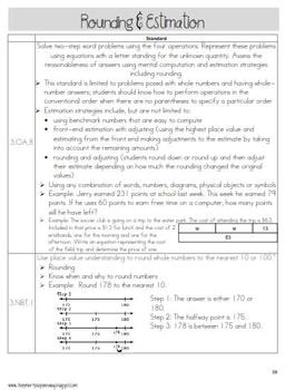 3rd Grade Common Core Standards with Explanations