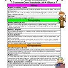3rd Grade Social Studies Ohio State Standards At-A-Glance