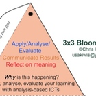3x3 Blooms Technology Pyramid