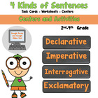 4 Kinds of Sentences-declarative-interrogative-exclamatory