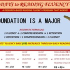 42 Days to Reading Fluency II:(Struggling & Reluctant Read