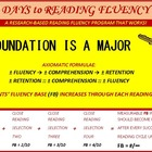 42 Days to Reading Fluency (for Struggling and Reluctant R