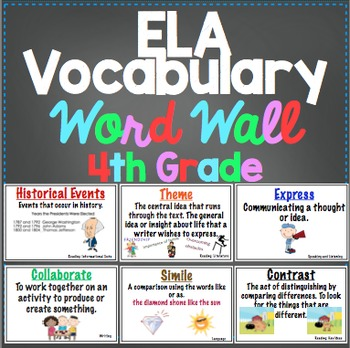 4th Grade Common Core ELA Ultimate Vocabulary Resource
