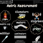 4th Grade Common Core Math Lesson: Metric Measurement 4.MD.1
