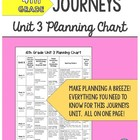 4th Grade Journeys 2014, Unit 3 Skills Planning Chart