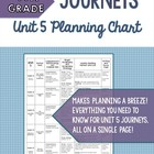 4th Grade Journeys 2014, Unit 5 Skills Planning Chart