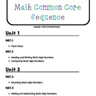 4th Grade Math Common Core Sequence