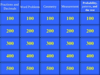 4th Grade Math End of Year Jeopardy Review