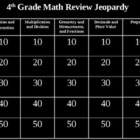 4th Grade Math Review Jeopardy Game