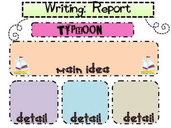 4th Grade, Theme 7 Literacy by Design Graphic Organizers