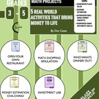 Common Core Aligned Math Projects: 5 Real Life Money Activ