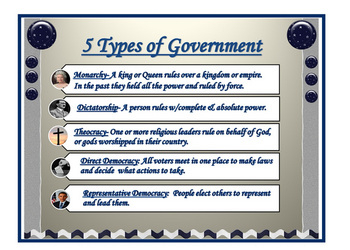 5 Types of Government Chart