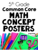 5th Common Core Math Posters Step By Step, Polka Dot Borde