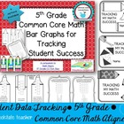 5th Grade CC Math Bar Graphs for Tracking Student Success