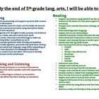 "5th Grade Common Core L.A. ""I CAN"" Statements"
