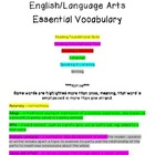 5th Grade ELA Common Core Vocabulary Study Guides &amp; Assessments