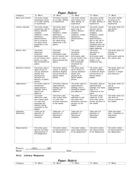 6 High School Writing Rubrics