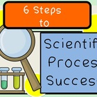 6 Steps to Scientific Process Success!