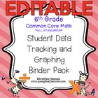 6th Grade Common Core Math Student Data Tracking Binder Pa