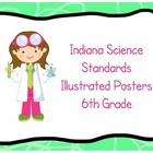 6th Grade Science Standards Posters for Indiana