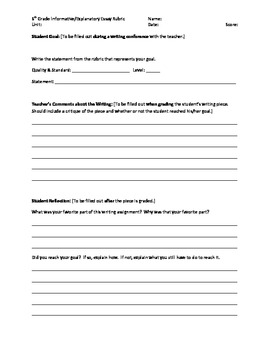 6th grade Informative/Explanatory Writing Rubric - Common Core