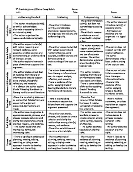 7th Grade Argument/Claims Writing Rubric - Common Core Standards