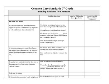 7th Grade ELA - Common Core Lesson Ideas Phrased as Questions