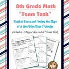 8th Grade Common Core Math {Team Task} ~ (8.EE.6) - Slope